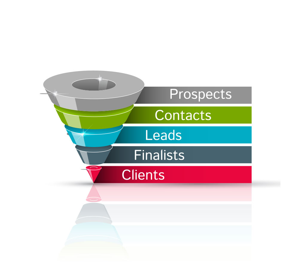 Sales Funnel Graph